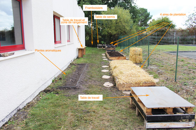 montessori-international-bordeaux-potager-detail