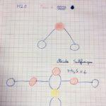 Montessori International Bordeaux : sciences, molécule h2o